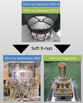 日本新X射線天文衛星的部分設備