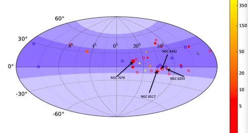 可能探測到脈衝星的球狀星團