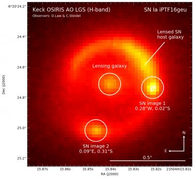iPTF16geu 超新星宿主星系及重力透鏡星系的影像