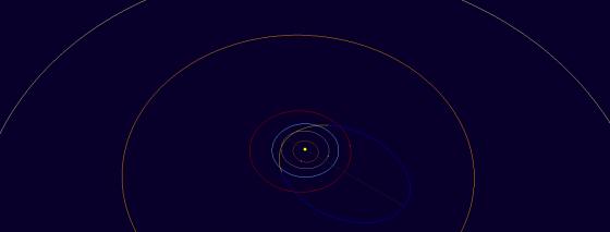 2016 UR36 小行星軌道圖