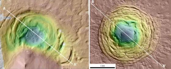 火星上一些凹陷的地形