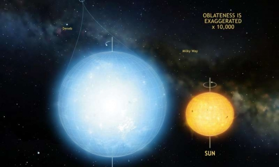近乎完美球狀的恆星與太陽形狀比較圖