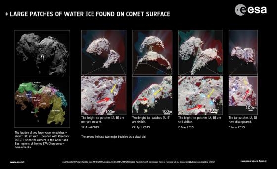 彗星上發現乾冰的地區