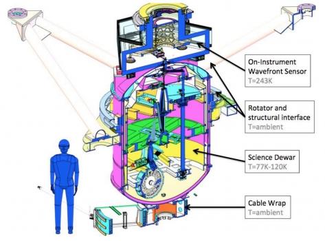 三十米望遠鏡紅外成像光譜儀構造圖