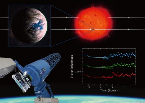 岡山天體物理觀測所望遠鏡觀測K2-3d凌日時的影子