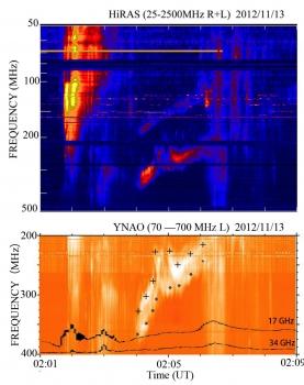 雲南天文台米波太陽射電頻譜儀觀測到的具有斷裂結構的II 型射電暴