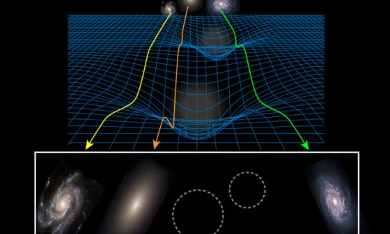 星系的重力將空間彎曲