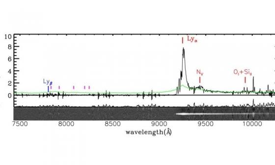 PSO J006.1240 + 39.2219的光譜