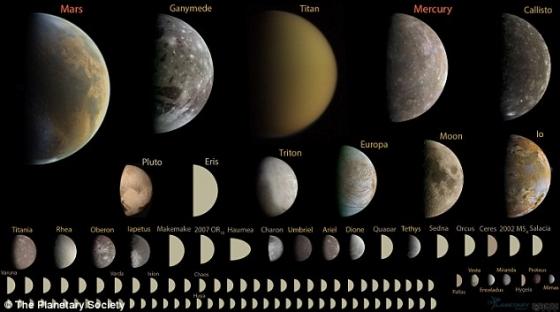 一百一十個符合行星定義太陽系天體