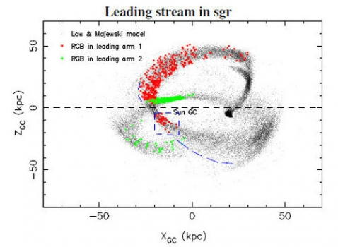 藍虛線方框表示人馬矮星系領先星流新分支的位置