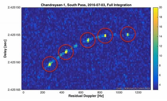 2016年7月船一號飛越月球南極時的雷達圖像