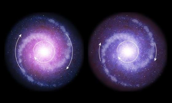 早期(左)和現今(右)宇宙中旋轉盤星系的示意圖