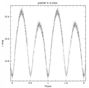 雙星AST46538的相位曲線