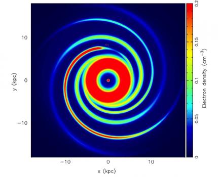 自由電子密度在銀河系盤面的分佈