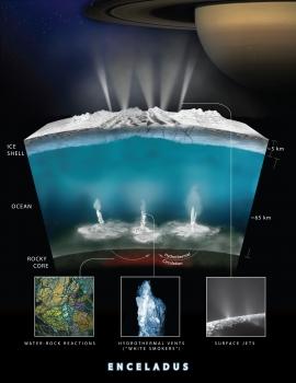土衛六的海底岩石和水相互作用產生氫氣
