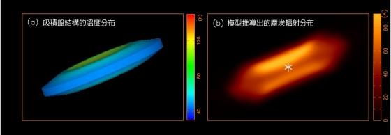 理論模型推導出的吸積盤影像和觀測一致