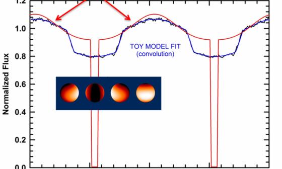WD1202-024的光度變化曲線