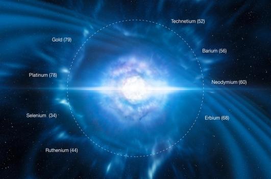 中子星碰撞產生的重金屬