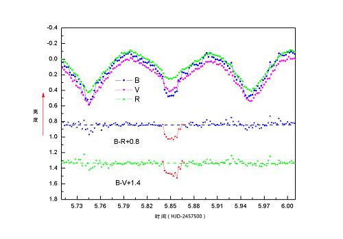 J162117爆發前的完整光變曲線
