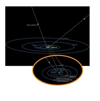「首使」的軌道圖