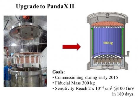 第二代粒子和天體物理氙探測器技術參數